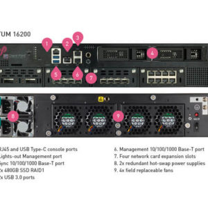 Thiết bị bảo mật Check Point Quantum 16200 Security Gateway (Chi tiết)