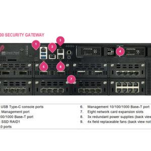 Thiết bị bảo mật Check Point Quantum 28000 Security Gateway (Chi tiết)